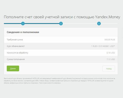 Подтверждение платежа в Яндекс.Деньги